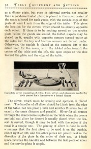 The proper table setting found in The Modern Hostess, 1929.