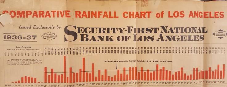 sfnb-rain-chart-header