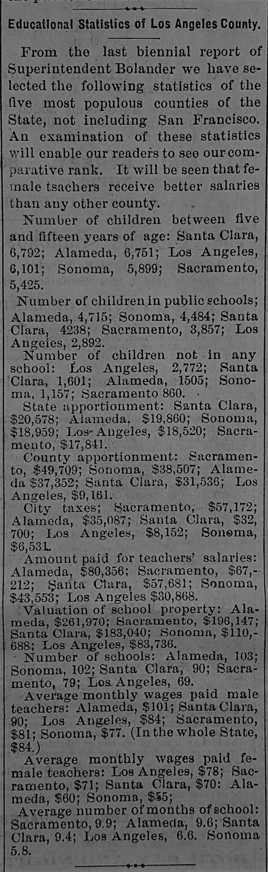 school-stats
