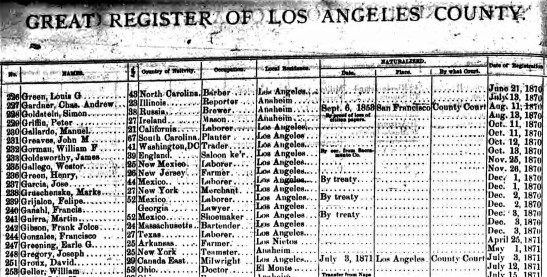 1870-register-of-voters