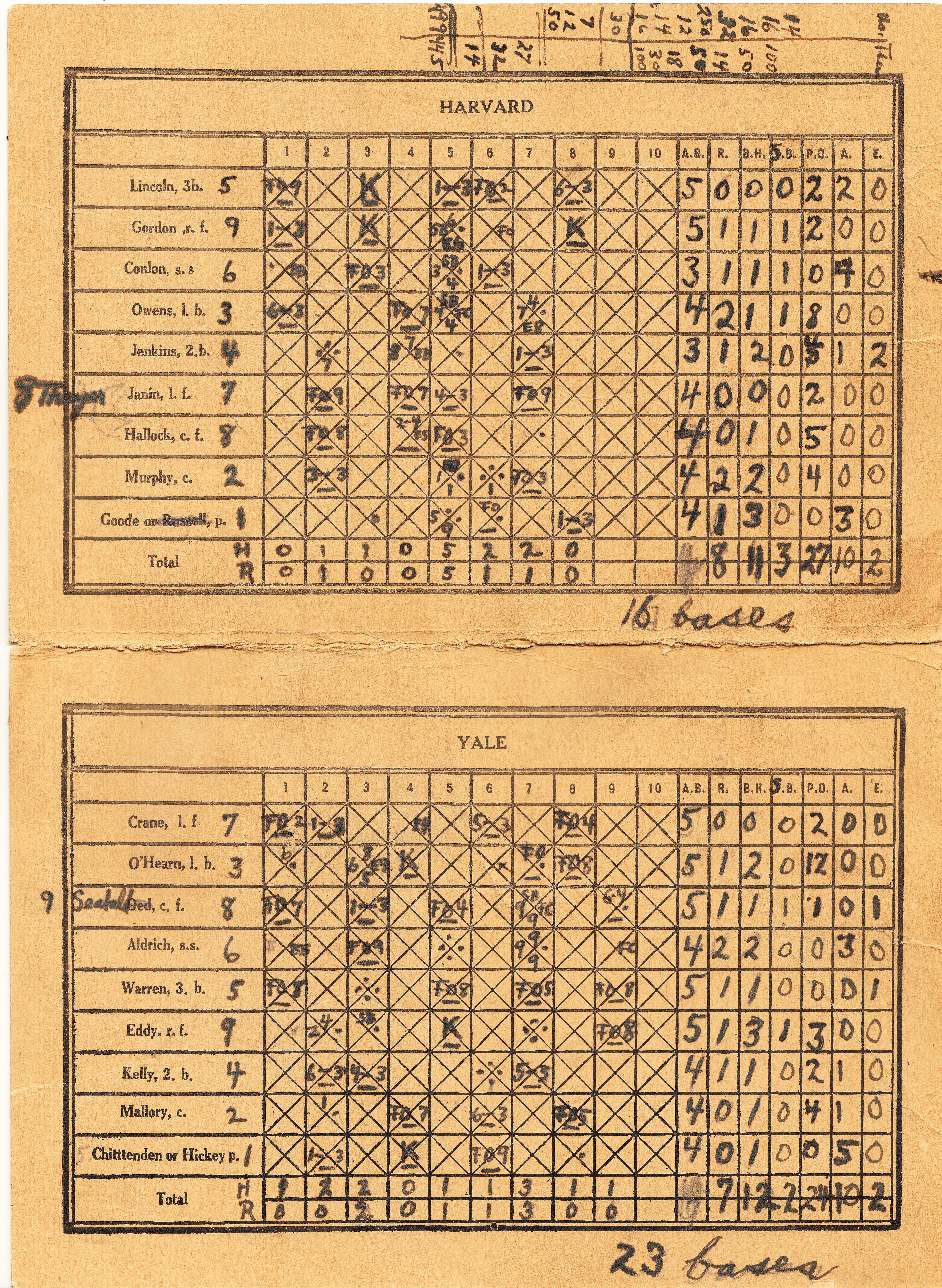 score card for baseball