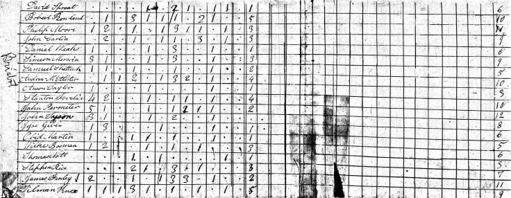 1820 census Bristol OH
