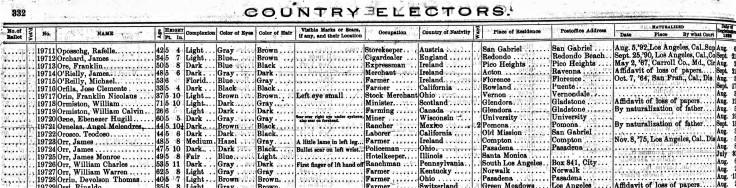 Jose C Orfila 1892 voter reg Puente farmer