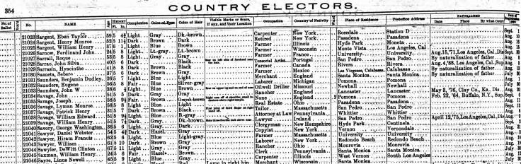 DWC Sawyier voter reg 1892